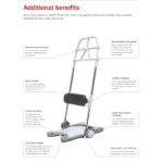Molift Raiser Pro - Sit To Stand Transfer Aid - Features - O Neill Healthcare