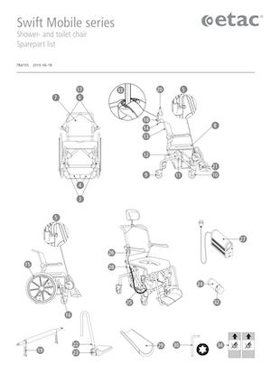 Etac Swift Mobile Spare Parts List Cover