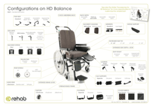 Possible Configurations Of The HD Balance Wheelchair
