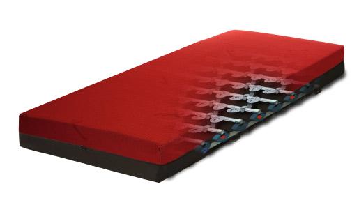 thevo-autoactiv-pressure-ulcer-mattress