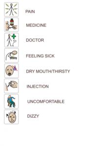 whatzit-pain-indicator-symbols