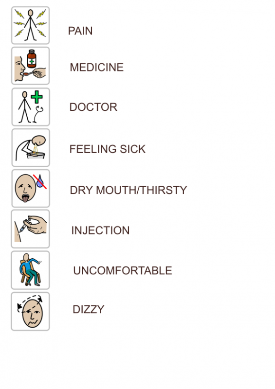Whatzit Pain Indicator Symbols O Neill Healthcare