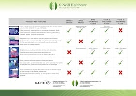 Rehabilitation Products Brochure - O Neill Healthcare