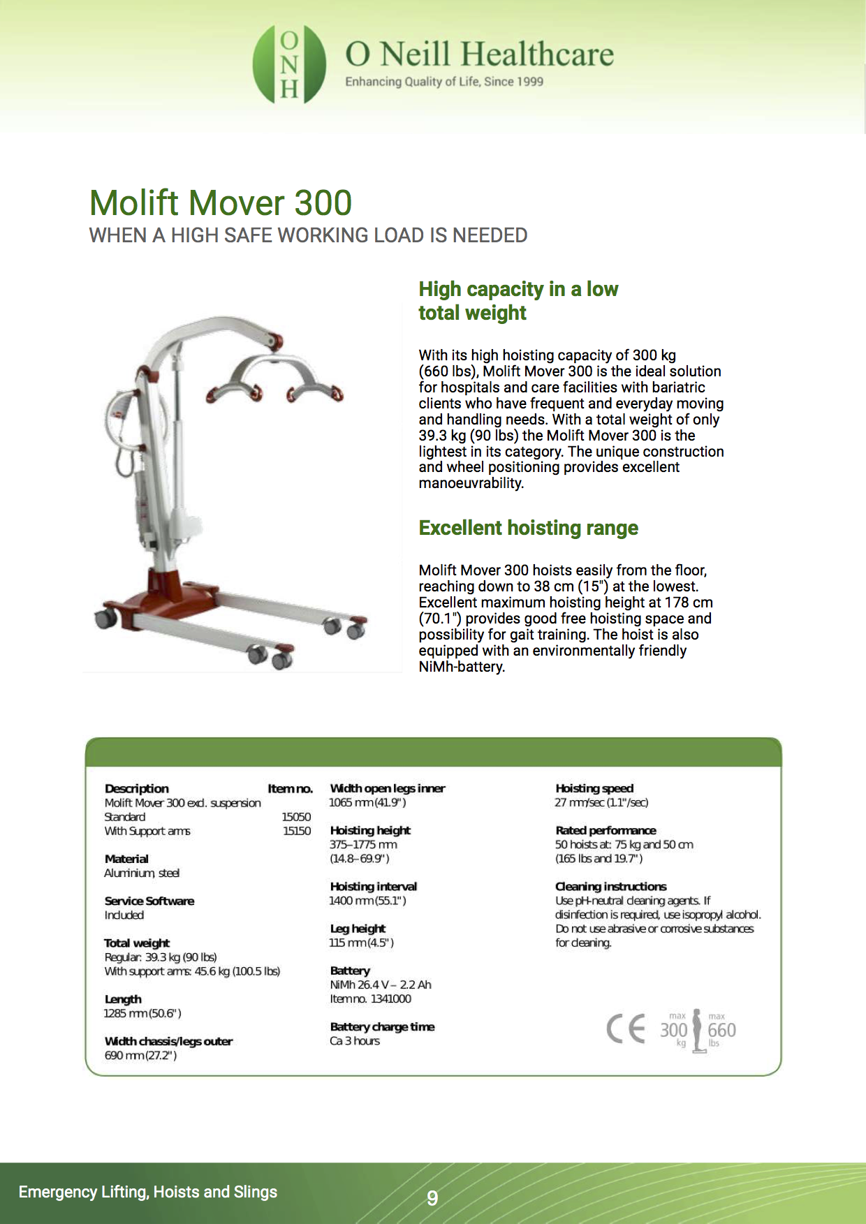 Molift 300 Featured Image